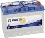 VARTA Blue Dynamic 12V 95Ah 830 ASIA akkumulátor